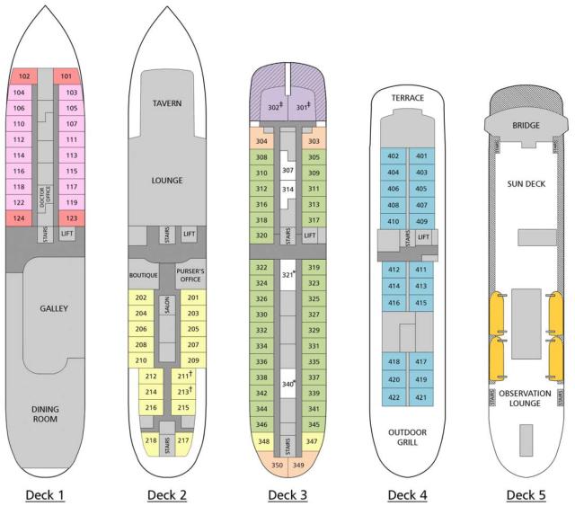Victory II Deck Plan